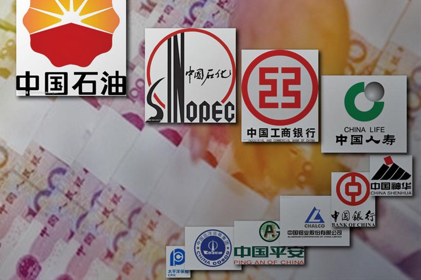 中共加強控制國企 黨員三人以上成立黨支部