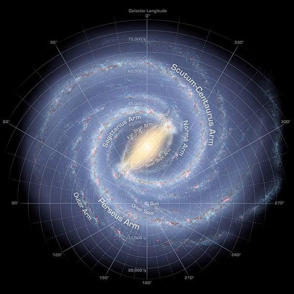 銀河系邊緣驚現巨型天體結構