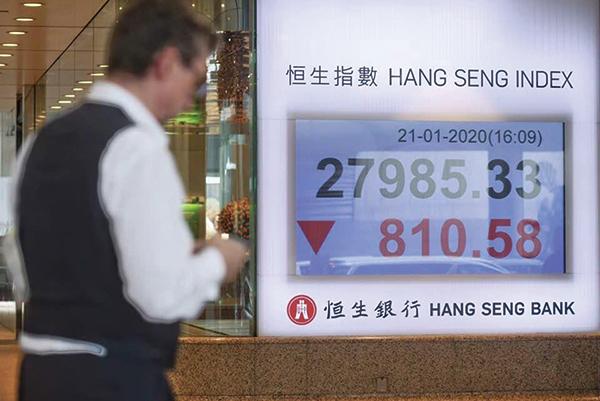 武漢肺炎疫情持續擴散,加上國際評級機構穆迪調低香港長期信貸評級,昨恒指收報27985點,挫810點或2.8%,蒸發今年以來升幅。(梁珍/大紀元)