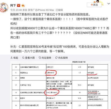 網友揭湖北紅十字會有關疫情醫療物資的分配,網絡譁然。(截圖)