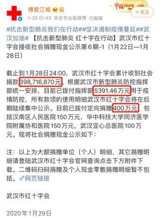 (武漢紅十字會官方微博)
