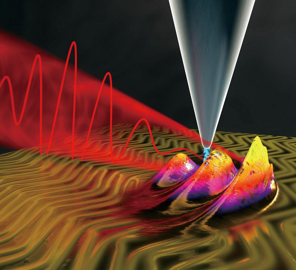 以HD畫質對單個原子周圍所有電子進行錄影的示意圖。(Dr. Christian Hackenberger)