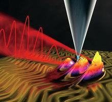 超快顯微鏡觀察並加快量子世界活動
