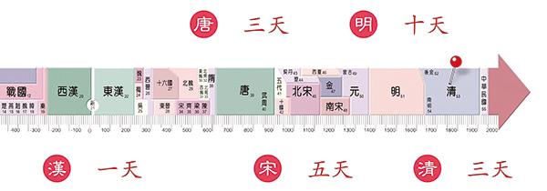 元宵節起源於漢代,隨著朝代變遷,元宵節的天數也隨之更迭(視頻截圖)