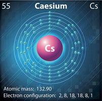 新發明單原子溫度計 可讀取量子信息進行測量