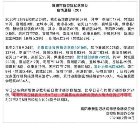 湖北襄陽市2月10日官方通報。(網頁截圖)