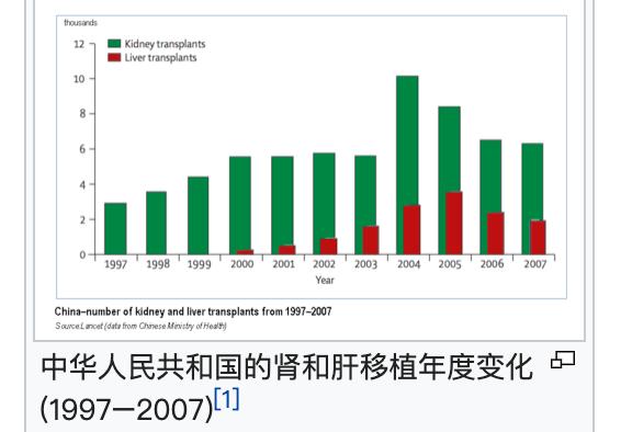 維基百科(網絡資料)