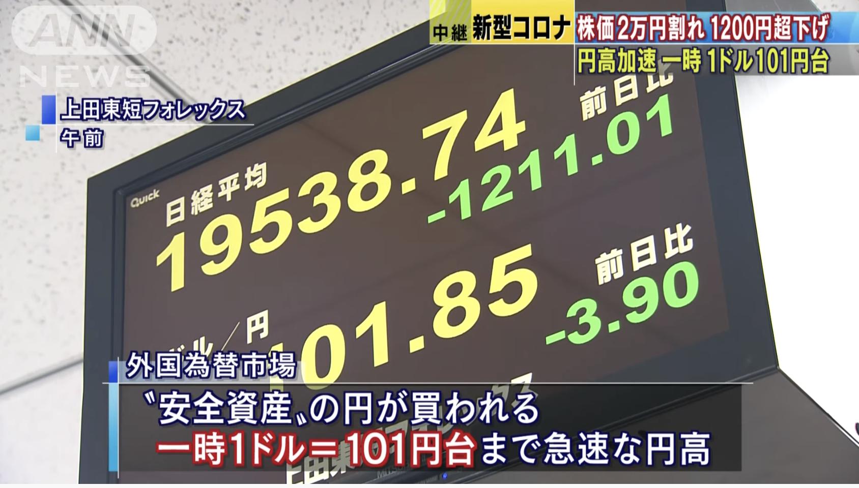 受疫情影響,9日東京原油市場,原油價格暴跌三成, 東京股市暴瀉千點,日圓飆升。世界經濟出現不安。(視頻截圖)