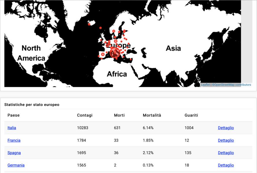 歐洲3月11日疫情數字 網傳溫州人誘意大利同鄉回中國