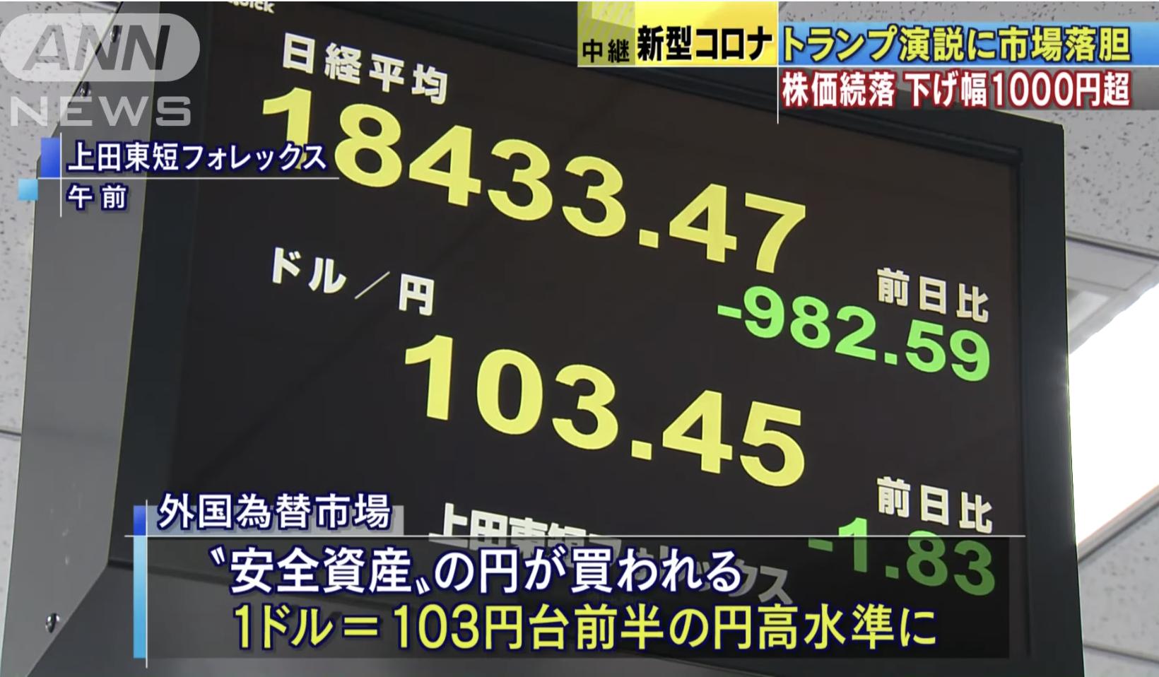 12日,日本東京股市受疫情影響,日經指數繼續大幅下挫。終盤失守19000點關口,以18559.63點收盤,較昨日下挫856.43點。(視頻截圖)