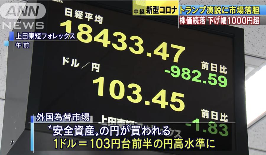 日經指數失守19000點 日本減稅聲高漲