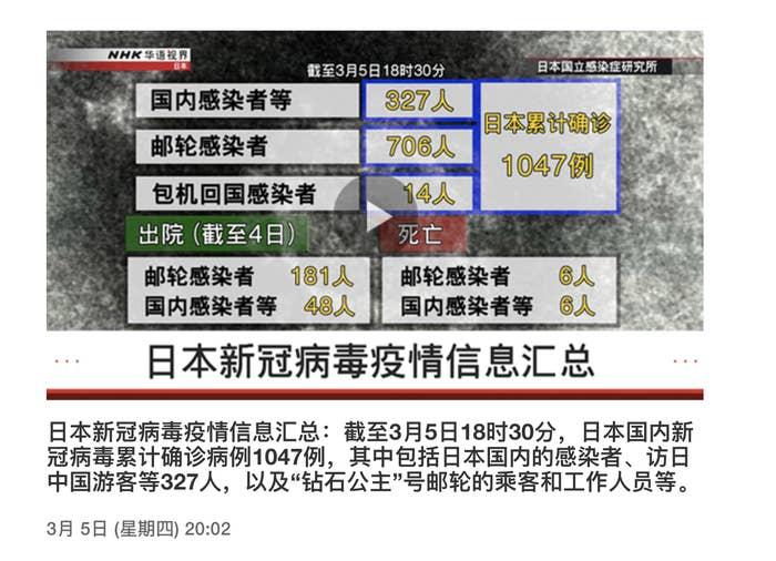 中共轉移病毒源計畫被揭  日本NHK是幫手?