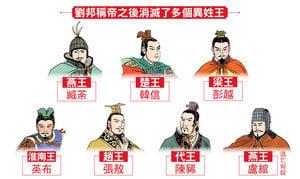 【笑談風雲】 秦皇漢武 第十九章 白馬之盟 ⑵