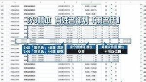 武漢監獄檢測表現378無名氏 外界憂秘密人體實驗