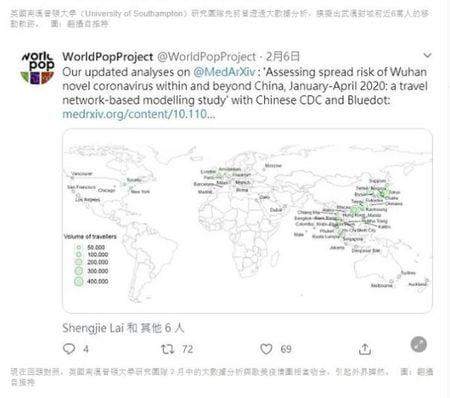 英國南漢普頓大學Worldpop研究團隊2020年2月中旬透過大數據分析,模擬出武漢封城前近6萬人離開武漢後的移動軌跡。(圖片來源:推特)
