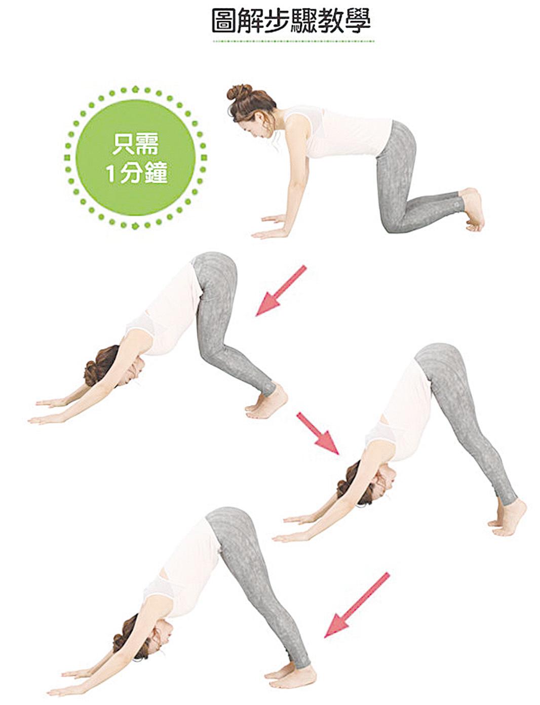 瑜珈下犬式伸展的動作步驟。(采實文化)