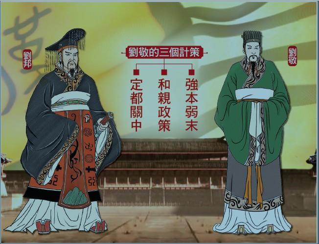 笑談風雲 : 【秦皇漢武】 第二十章 白登之圍(3)