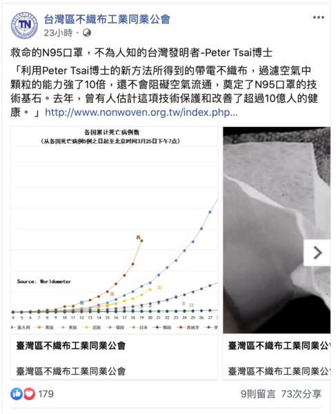 N95口罩的發明人為美台灣博士