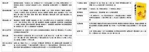 【解體黨文化】之六:習慣了的黨話(上) [12]
