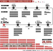 【談股論金】中共疫責難逃被討50萬億