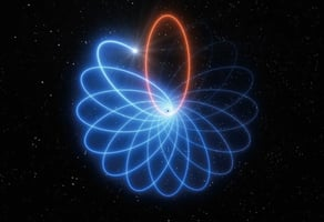 研究首次觀測到恆星繞黑洞蓮花座形軌道