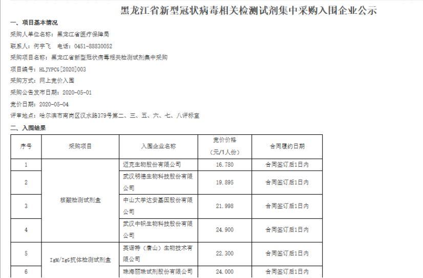 黑龍江省5月4日公布的中共病毒檢測試劑集中采購中標企業名單。(網絡截圖)