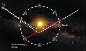 科學家設計衛星陣守株待兔