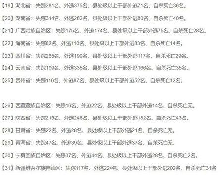 (網絡截圖)
