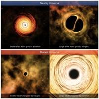 新研究提出黑洞成長模式預測