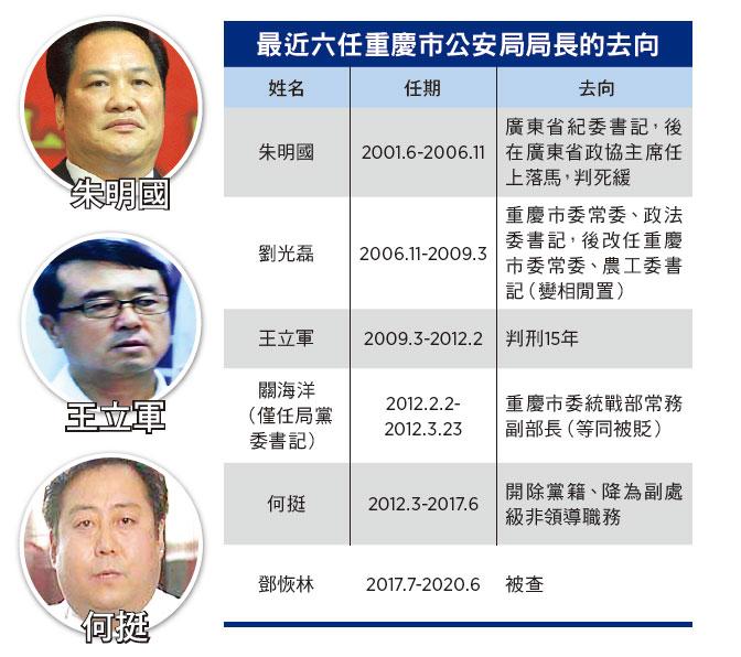 重慶最近6任公安局局長去向。(影片截圖/大紀元資料室/大紀元製表)