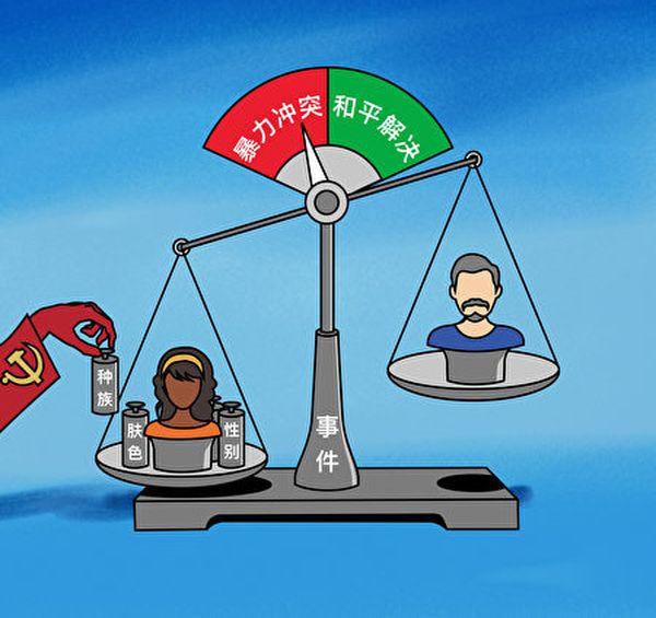 時事漫畫:誰在使事件升級?