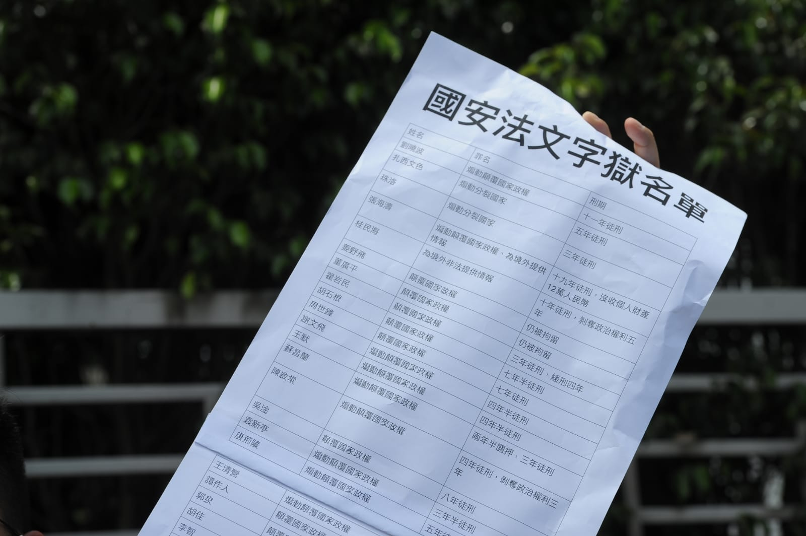 社民連展示被中共判定「顛覆國家罪」名單。(宋碧龍/大紀元)