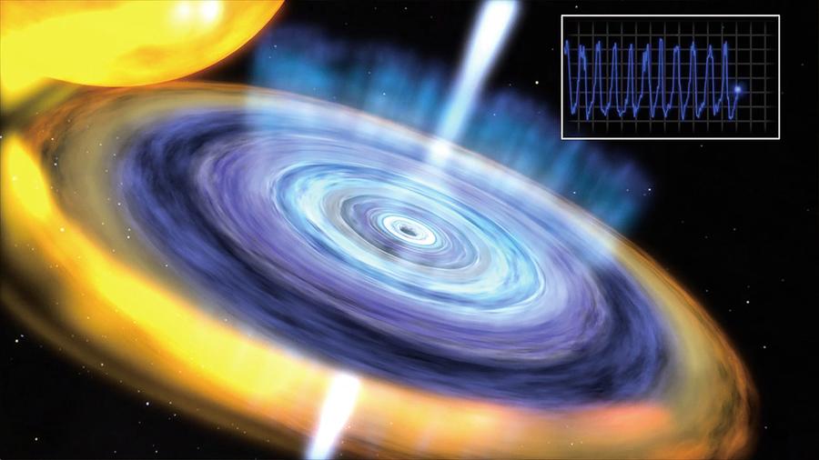 十年後黑洞再現罕見心跳
