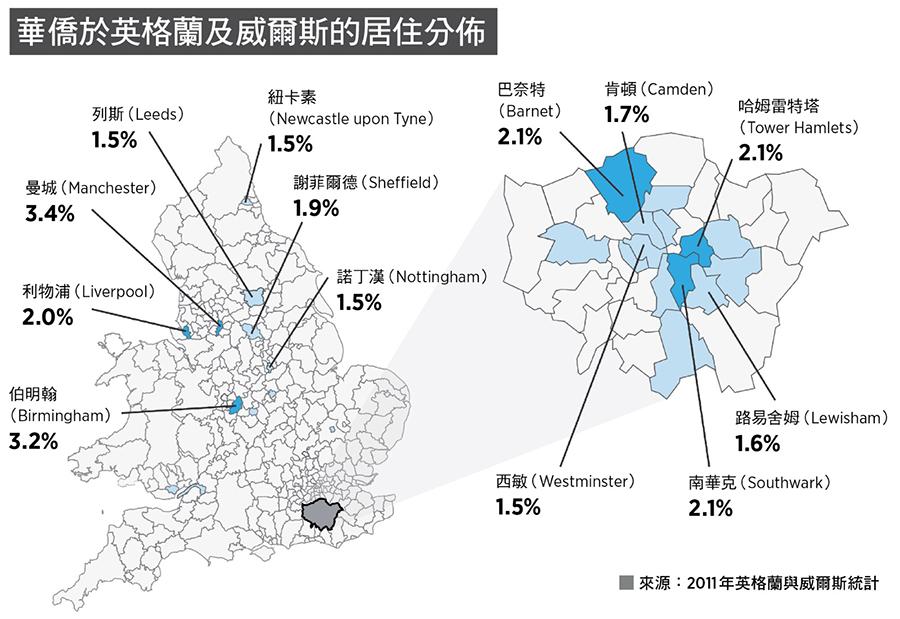 華僑於英格蘭及威爾斯的居住分佈;2011年英格蘭與威爾斯統計(大紀元製圖)
