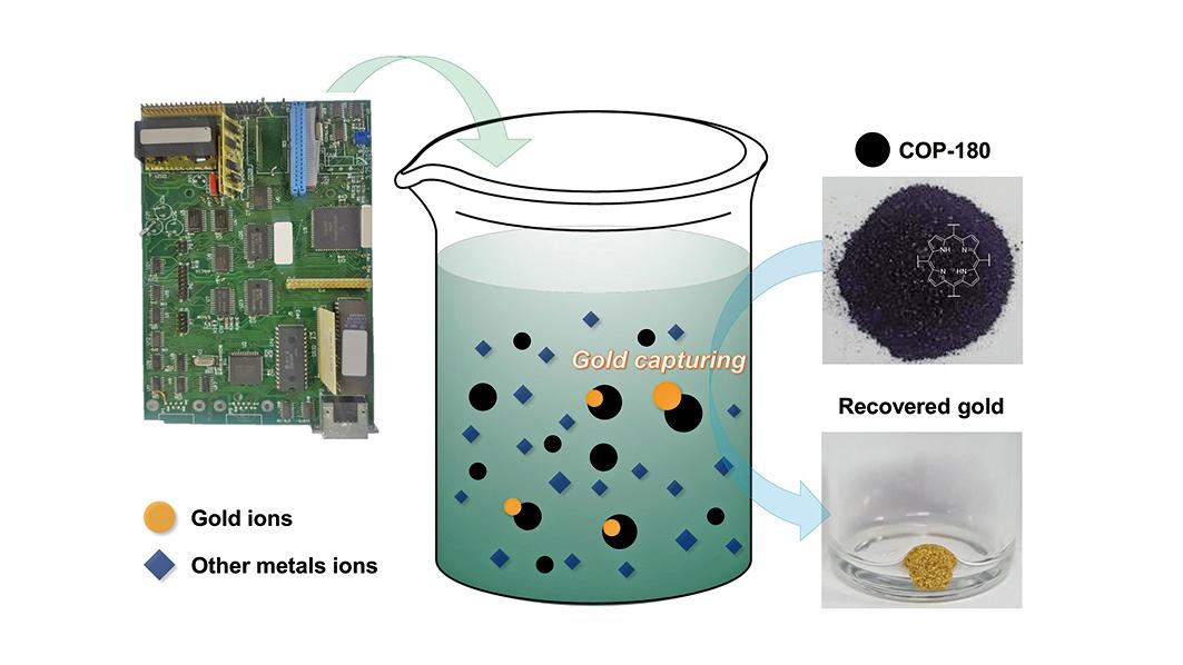 南韓回收電子廢品  新方法超強吸金