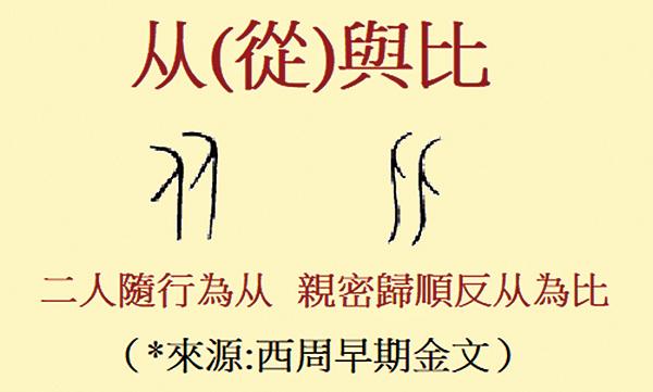 从(從)與比的金文圖象比較(荏淑一/大紀元)