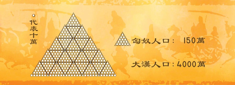 笑談風雲 : 【秦皇漢武】  第三十四章 英雄傳奇(2)