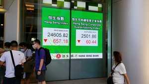 中美緊張局勢升級 恒指跌557點 一度跌穿50天線
