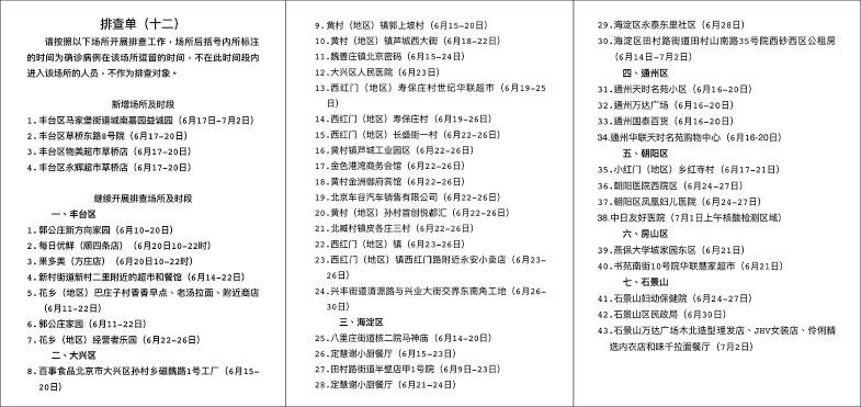 由社區通過物業管理渠道向下發的北京疫情排查單,通知居民。(受訪者提供)