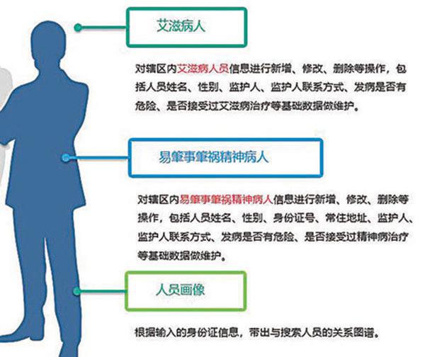 中共以網格化整合監控資源
