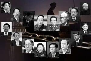 中共百名高官迫害法輪功遭報實錄(10)各級高官