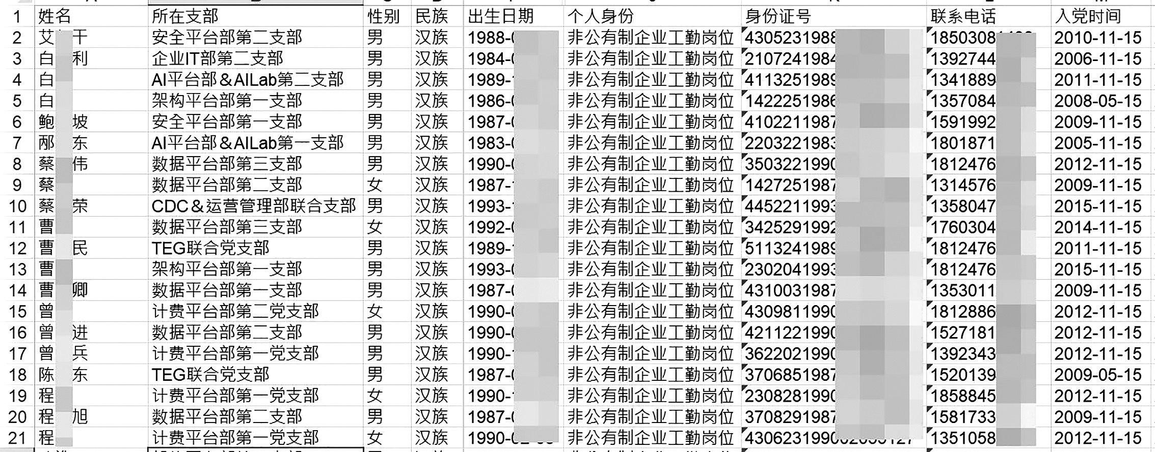 騰訊公司部份中共黨員名單。(大紀元)