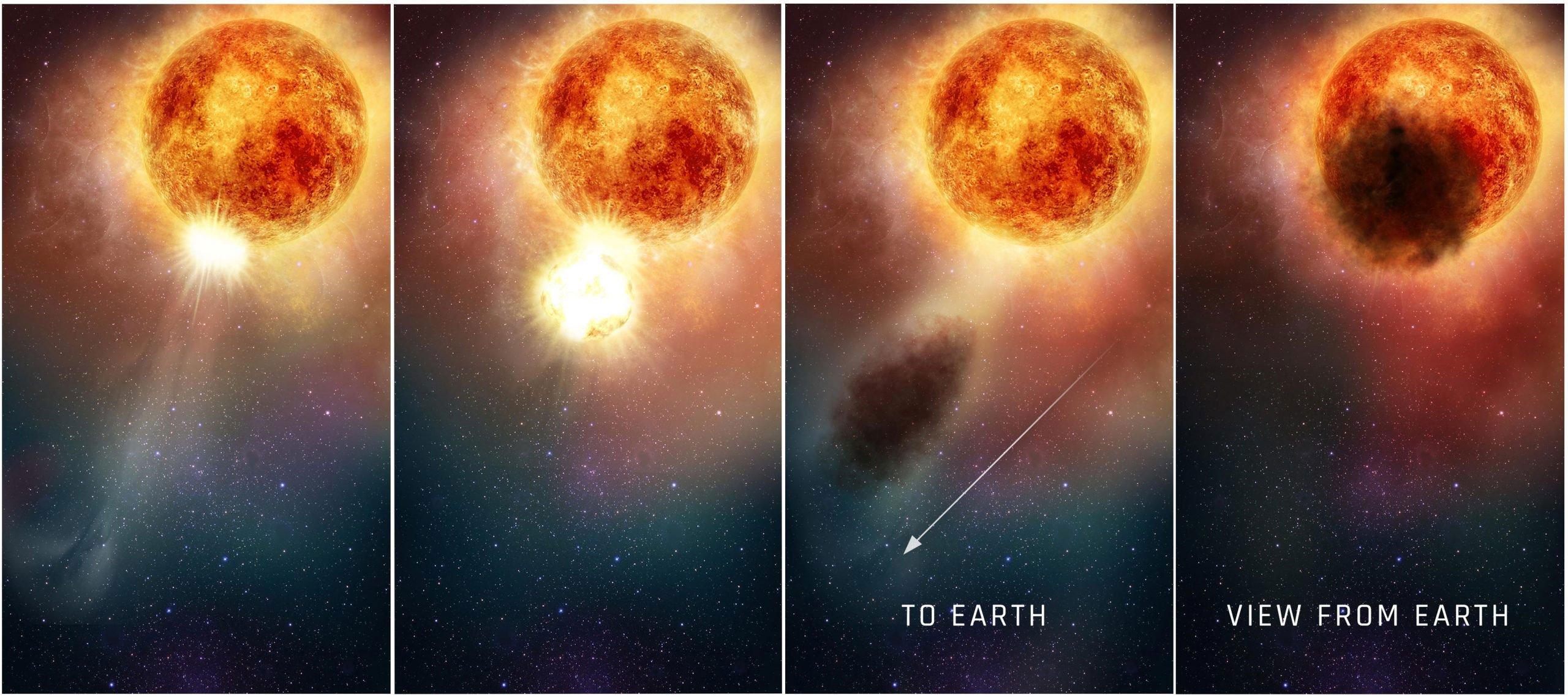 獵戶座亮星參宿四噴射物質及其亮度變暗示意圖。(NASA, ESA, and E. Wheatley (STScI))