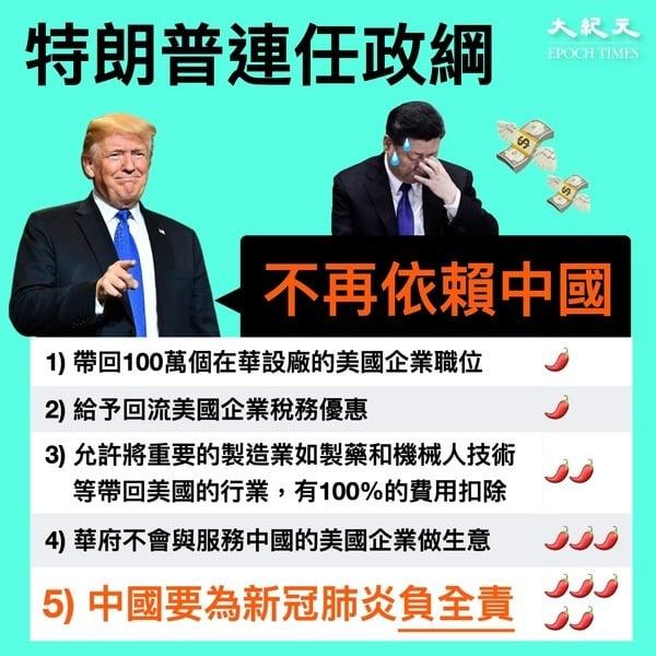 【圖片新聞】特朗普連任政綱 不再依賴中國