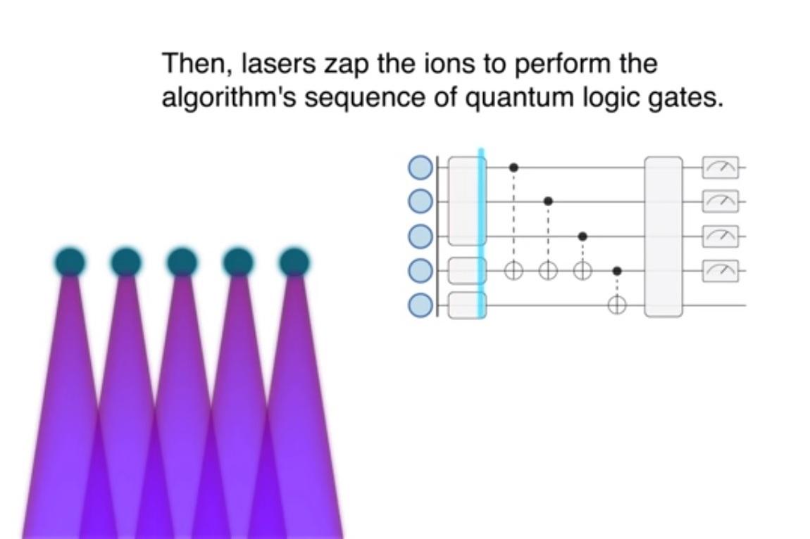 量子計算原理模式圖。(《自然》視像擷圖)