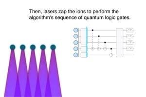 世界首台量子電腦誕生 僅由五個原子組成