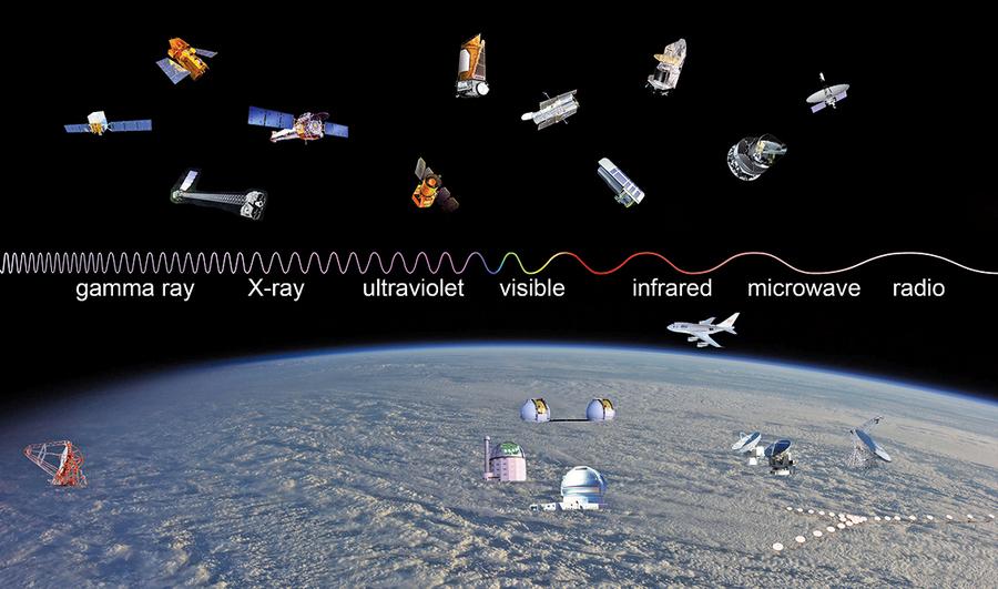 不同天文望遠鏡合作 攻克不可能任務