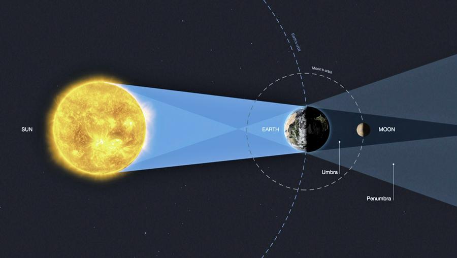 將月亮作鏡面研究地球NASA新方法尋找宜居行星