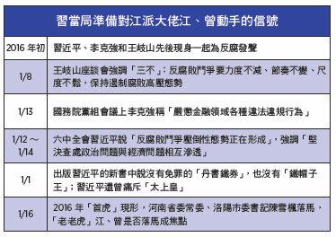 首虎現形 2016江曾是否落馬成焦點