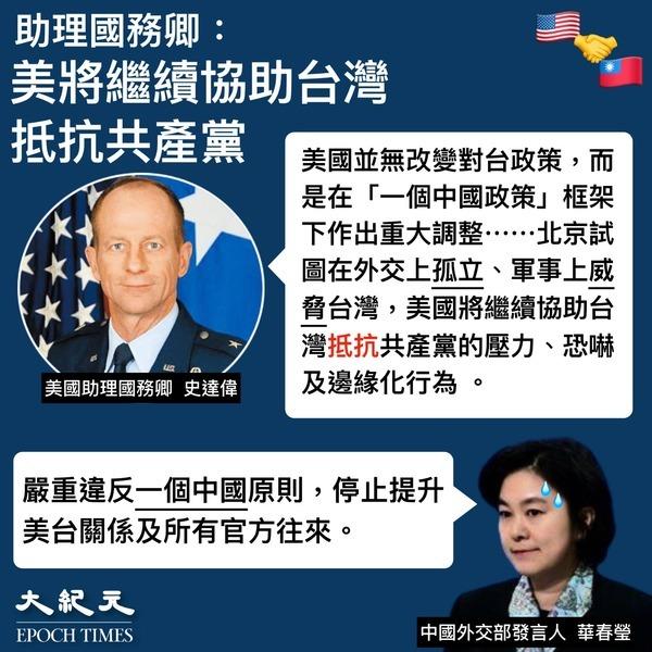 【圖片新聞】美宣佈與台建雙邊經濟對話 助台抵抗中共恐嚇